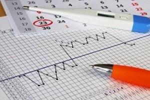 charting ovulation