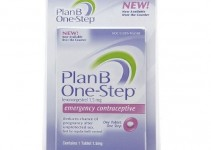 Emergency Contraception – Types, Side Effects And Effectiveness