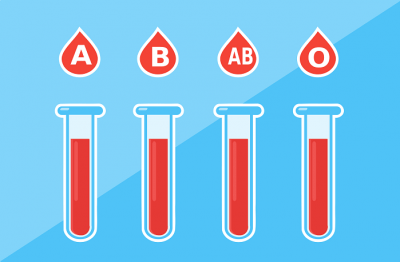 Blood Group Calculator